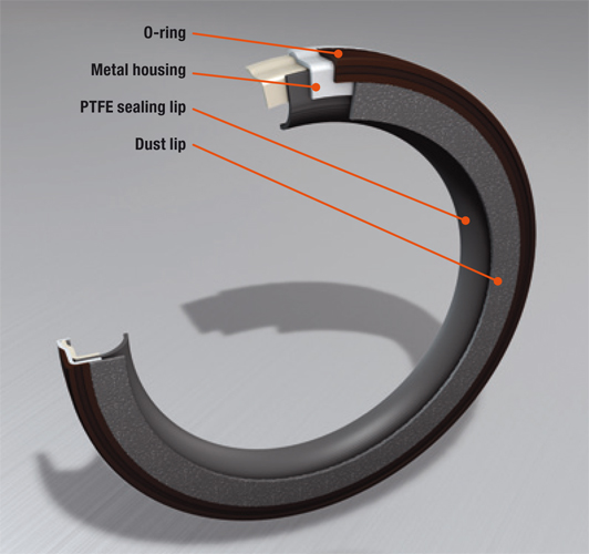 Construction of an oil seal with PTFE