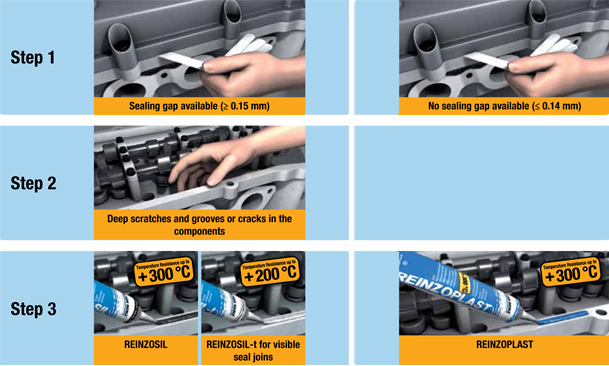 Sealants and Sealant Remover